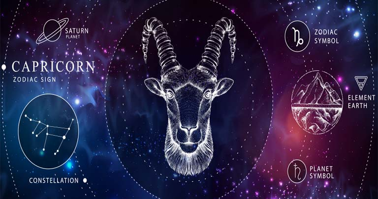Capricorn Daily Horoscope- Get Your Prediction for 20th October 2020